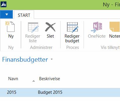 Opret nyt budget
