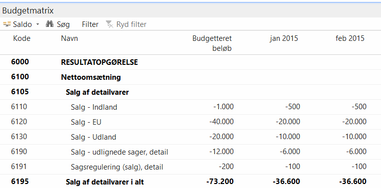 Budget_budgetmatrix2