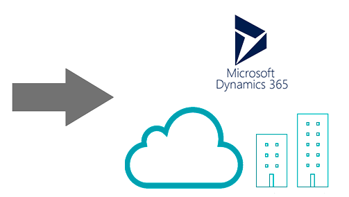 Skift til Dynamics 365 Business Central