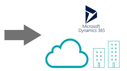 Læs mere om tilbud fra C5 til Dynamics 365