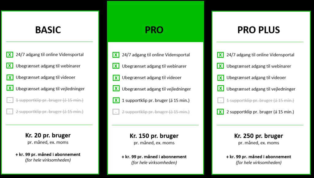 Serviceplan 365 pakkerne