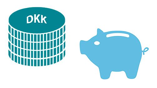 Der er penge at spare med Dynamics 365 Business Central