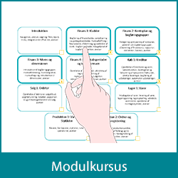 3 timers modulkursus - Dynamics 365 Business Central